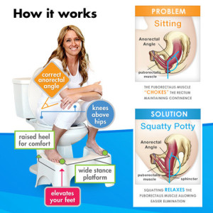 How to sit correctly on the loo?