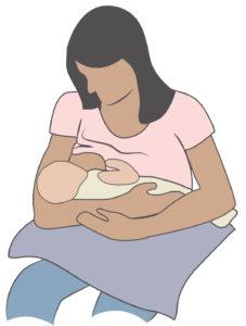 Breasfeeding pain Nipple craked & Soreness: Breasfeeding position