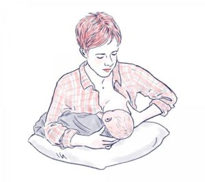 5 Rules of Breastfeeding: Breastfeeding position inverse Madone